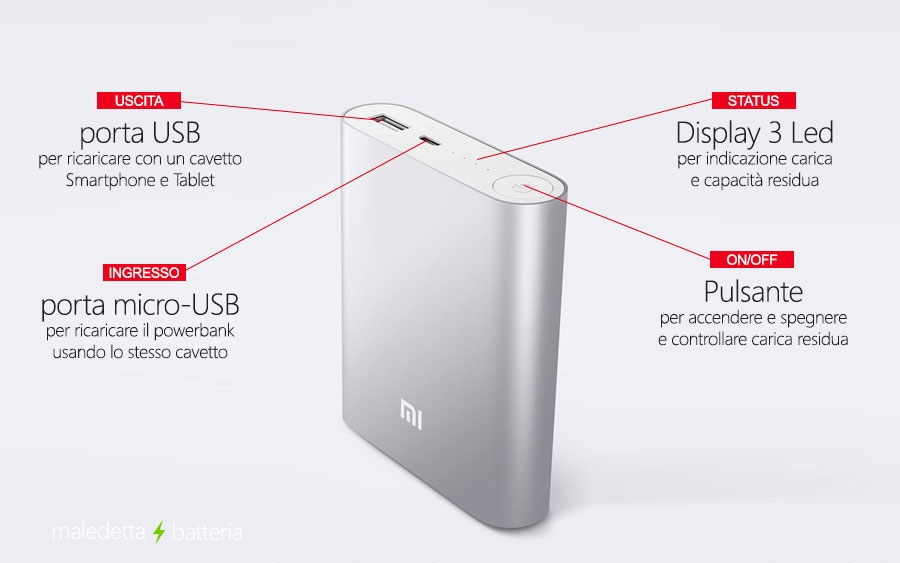 Anatomia di un power bank: cos'è  e come funziona un mobile Power Bank USB?
